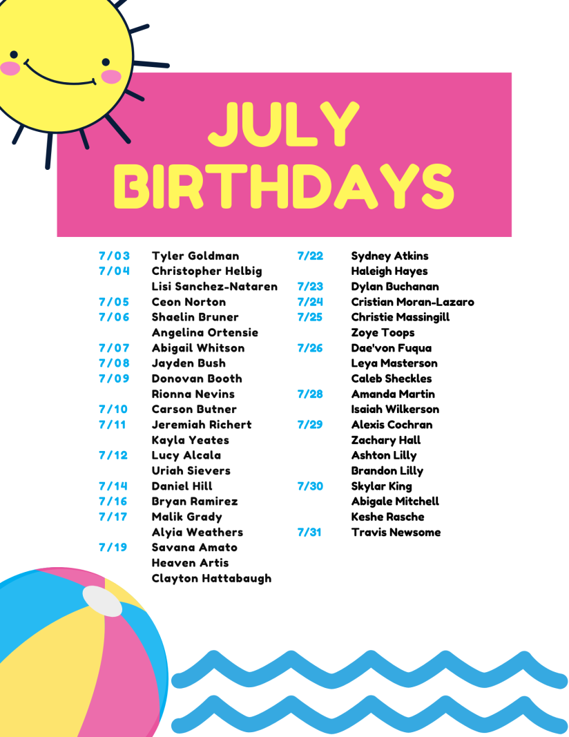 July Birthdays
